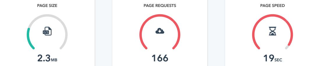 Website speed report